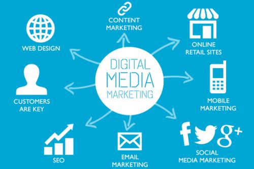 digital-media-marketing-course house of prfessionals